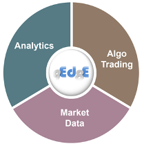 Adaptive strategies for high frequency trading